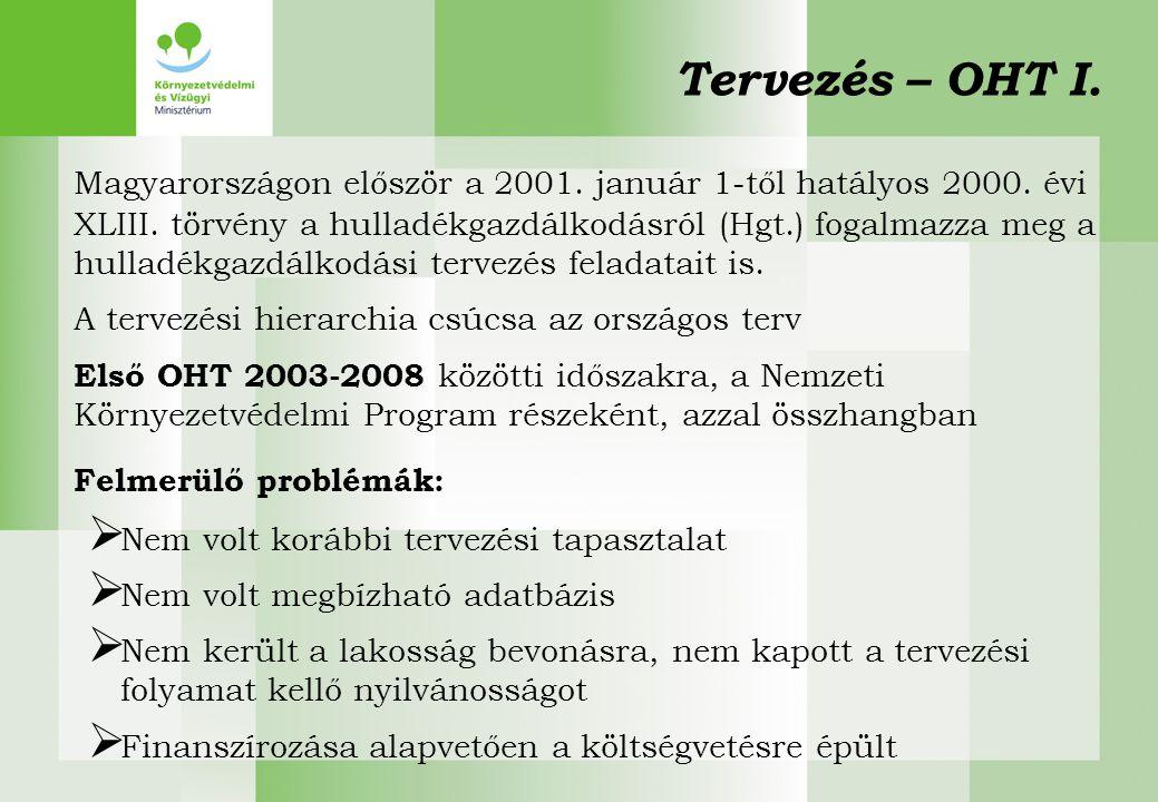 Tervezés – OHT I. Magyarországon először a 2001. január 1-től hatályos 2000. évi XLIII. törvény a hulladékgazdálkodásról (Hgt.) fogalmazza meg a hulla