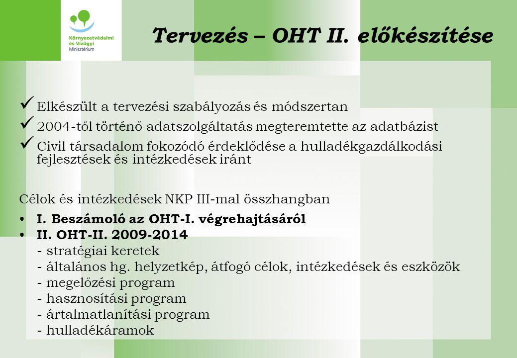Tervezés – OHT II. előkészítése Elkészült a tervezési szabályozás és módszertan 2004-től történő adatszolgáltatás megteremtette az adatbázist Civil tá