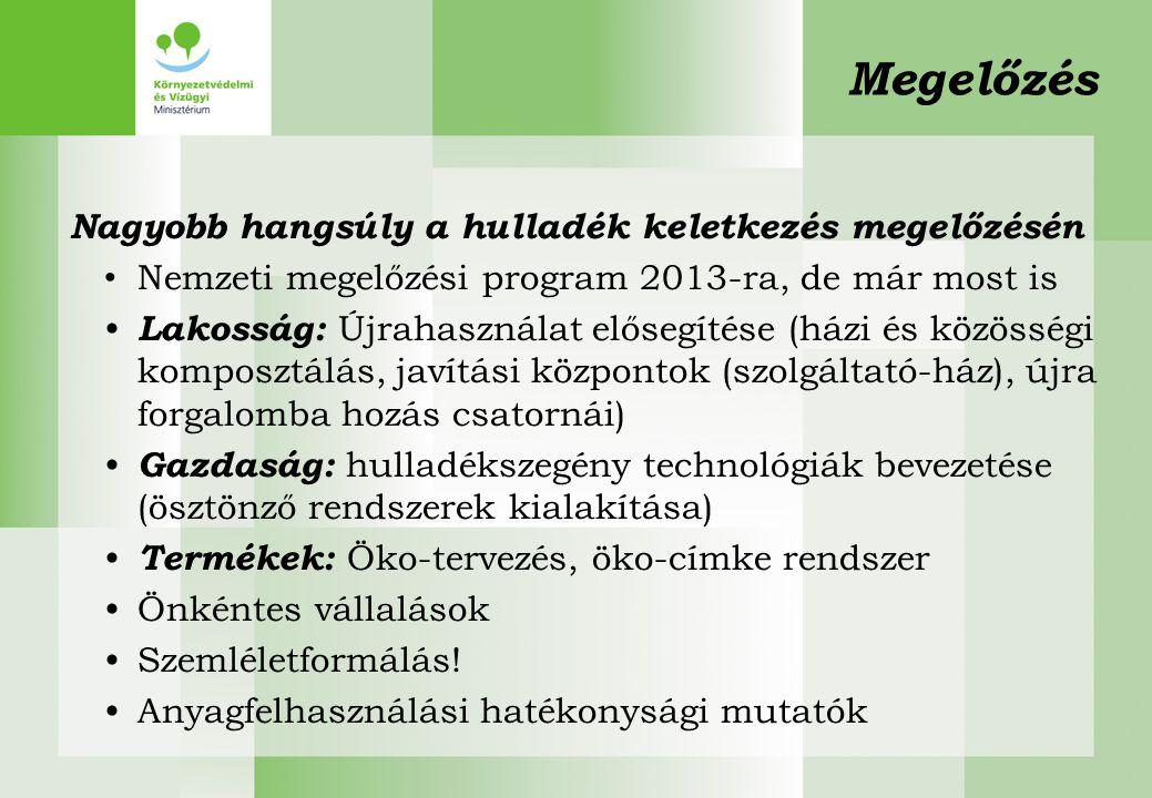 Megelőzés Nagyobb hangsúly a hulladék keletkezés megelőzésén Nemzeti megelőzési program 2013-ra, de már most is Lakosság: Újrahasználat elősegítése (h