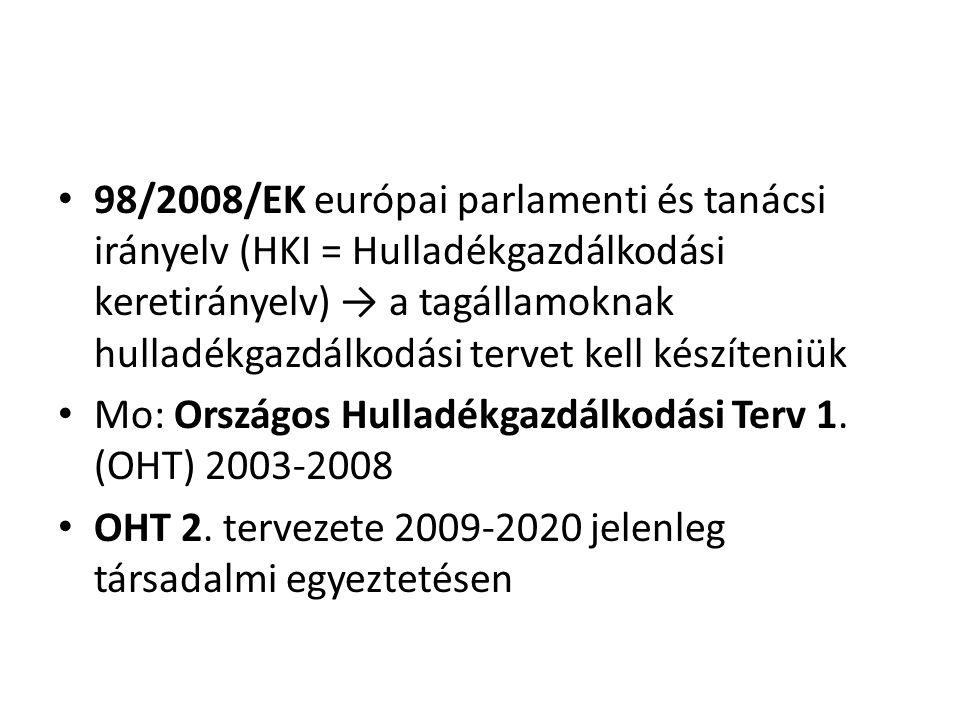 98/2008/EK európai parlamenti és tanácsi irányelv (HKI = Hulladékgazdálkodási keretirányelv) → a tagállamoknak hulladékgazdálkodási tervet kell készít