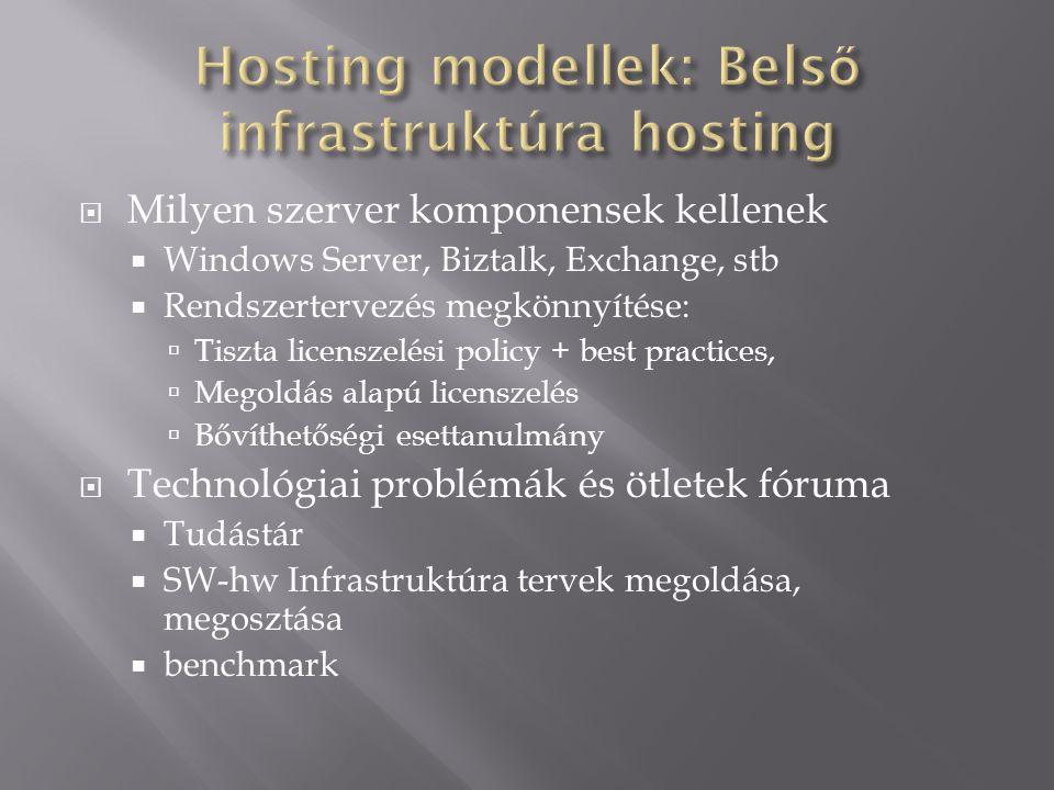  Milyen szerver komponensek kellenek  Windows Server, Biztalk, Exchange, stb  Rendszertervezés megkönnyítése:  Tiszta licenszelési policy + best practices,  Megoldás alapú licenszelés  Bővíthetőségi esettanulmány  Technológiai problémák és ötletek fóruma  Tudástár  SW-hw Infrastruktúra tervek megoldása, megosztása  benchmark