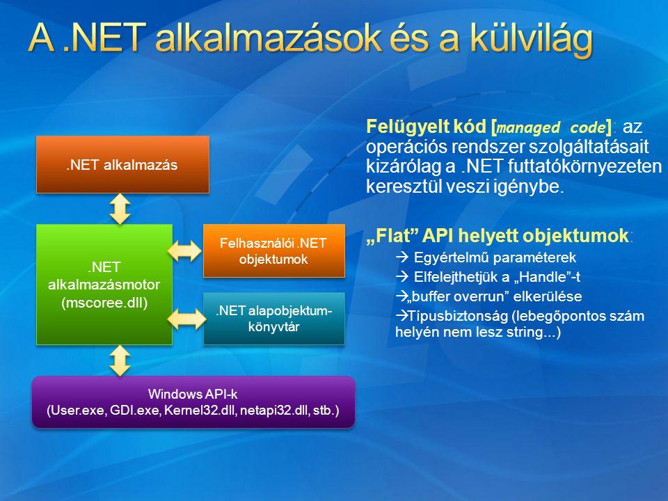 Felügyelt kód [ managed code ]: az operációs rendszer szolgáltatásait kizárólag a.NET futtatókörnyezeten keresztül veszi igénybe.