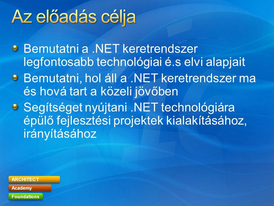 ARCHITECT Academy Foundations Bemutatni a.NET keretrendszer legfontosabb technológiai é.s elvi alapjait Bemutatni, hol áll a.NET keretrendszer ma és hová tart a közeli jövőben Segítséget nyújtani.NET technológiára épülő fejlesztési projektek kialakításához, irányításához