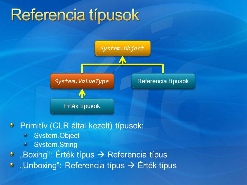 """Primitív (CLR által kezelt) típusok: System.Object System.String """"Boxing : Érték típus  Referencia típus """"Unboxing : Referencia típus  Érték típus System.Object System.ValueType Érték típusok Referencia típusok"""