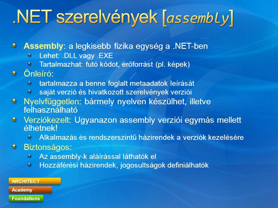ARCHITECT Academy Foundations Assembly: a legkisebb fizika egység a.NET-ben Lehet:.DLL vagy.EXE Tartalmazhat: futó kódot, erőforrást (pl.