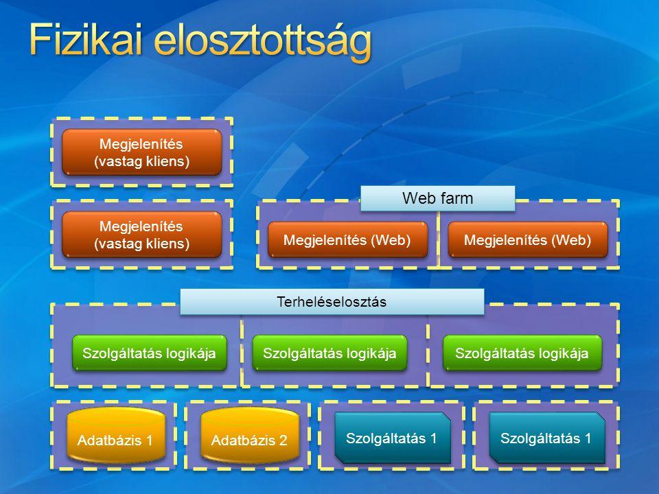 Adatbázis 1 Adatbázis 2 Szolgáltatás 1 Szolgáltatás logikája Terheléselosztás Megjelenítés (Web) Web farm Megjelenítés (vastag kliens) Megjelenítés (vastag kliens) Megjelenítés (vastag kliens) Megjelenítés (vastag kliens)