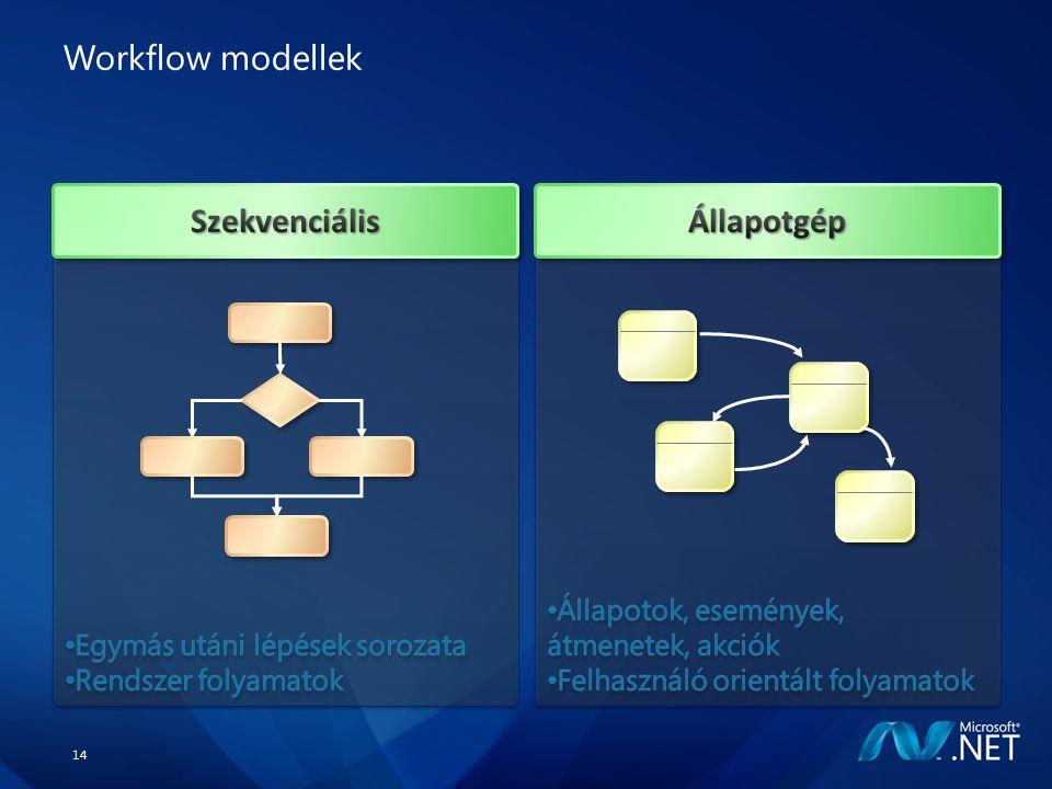14 Workflow modellek