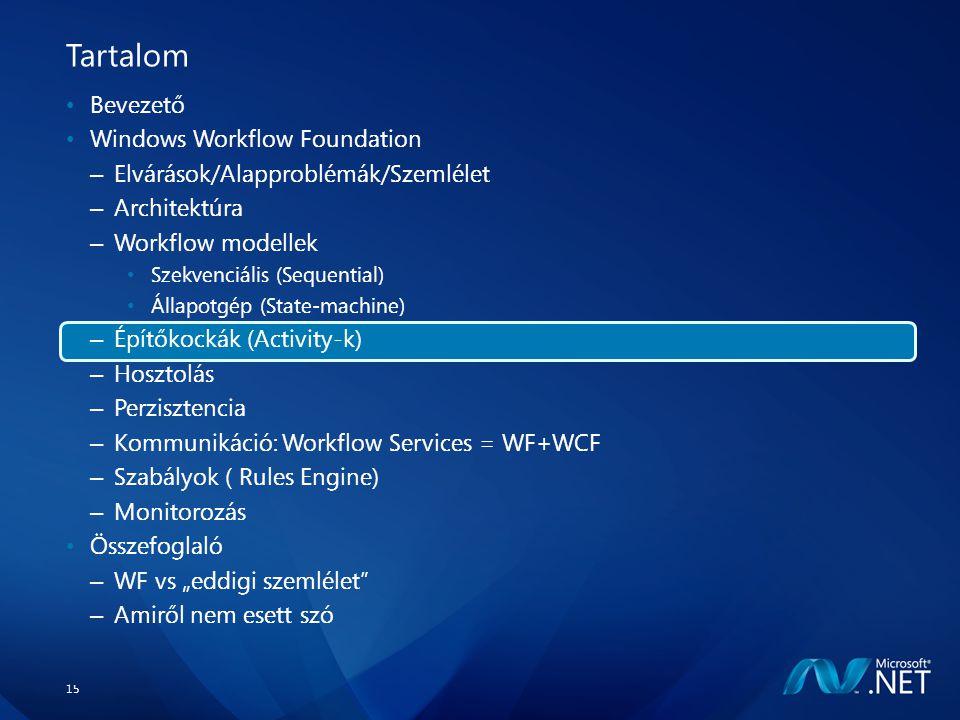 """15 Tartalom Bevezető Windows Workflow Foundation – Elvárások/Alapproblémák/Szemlélet – Architektúra – Workflow modellek Szekvenciális (Sequential) Állapotgép (State-machine) – Építőkockák (Activity-k) – Hosztolás – Perzisztencia – Kommunikáció: Workflow Services = WF+WCF – Szabályok ( Rules Engine) – Monitorozás Összefoglaló – WF vs """"eddigi szemlélet – Amiről nem esett szó"""