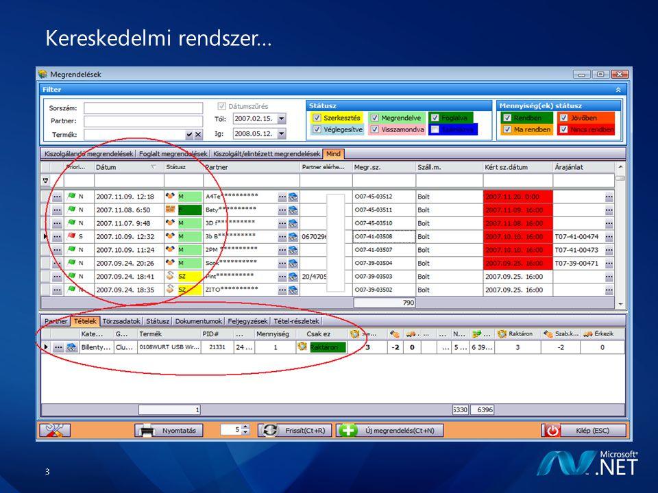 """4 Tartalom Bevezető Windows Workflow Foundation – Elvárások/Alapproblémák/Szemlélet – Architektúra – Workflow modellek Szekvenciális (Sequential) Állapotgép (State-machine) – Építőkockák (Activity-k) – Hosztolás – Perzisztencia – Kommunikáció: Workflow Services = WF+WCF – Szabályok ( Rules Engine) – Monitorozás Összefoglaló – WF vs """"eddigi szemlélet – Amiről nem esett szó"""