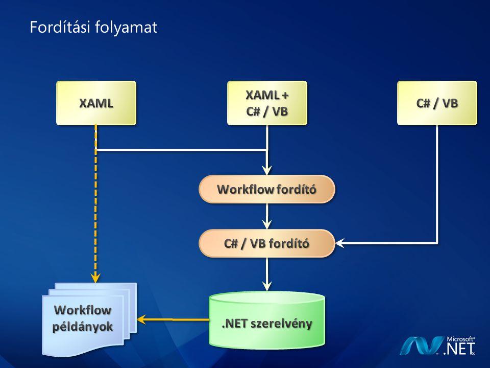 """29 WF+WCF NET 3.0-ban – Külön WF és WCF (csak ASMX támogatás a WF-ben).NET 3.5 + VS2008 újdonság – """"Workflow enabled services Workflow publikál webszolgáltatást Szolgáltatás megvalósítható workflowként ReceiveActivity (+WorkflowServiceHost) – """"Service enabled workflows Workflowból hívhatunk webszolgáltatást SendActivity Tartós állapotú szolgáltatás Nincs szükség ExternalDateExchange-re A """"teljes WCF architektúra minden ficsörével rendelkezésre áll!."""