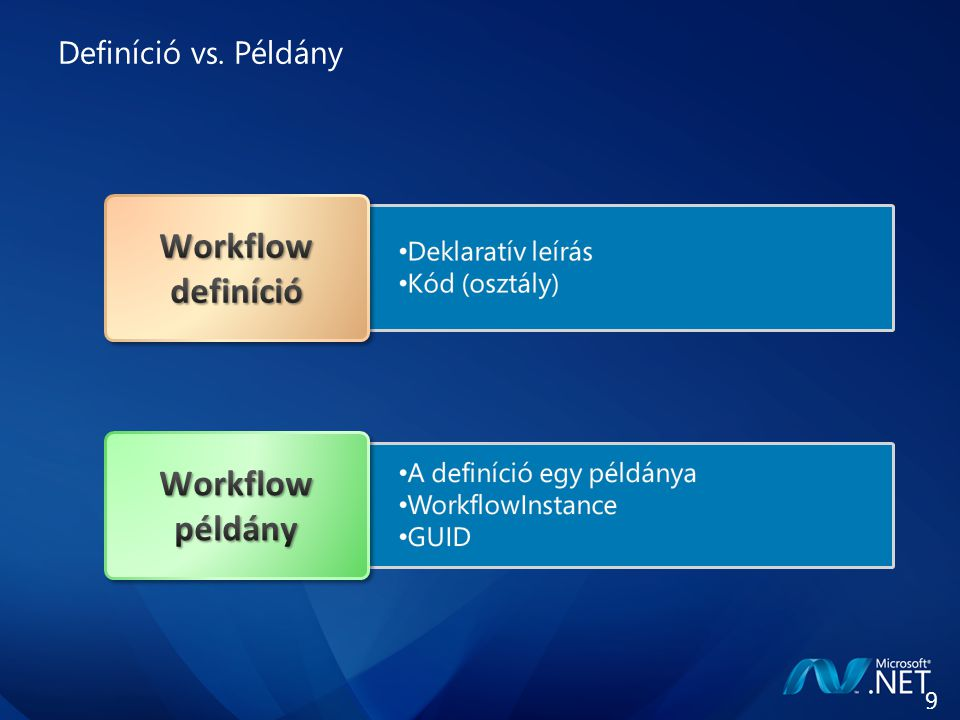 """DEMO """"Hello World from Workflow!!! alkalmazás készítése"""