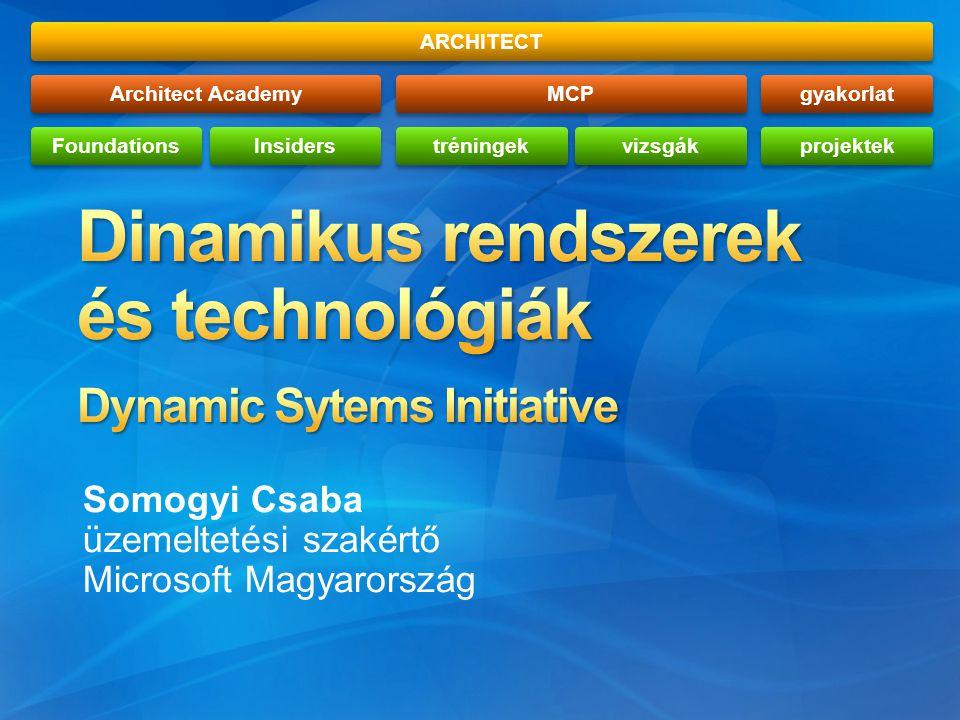 Somogyi Csaba üzemeltetési szakértő Microsoft Magyarország ARCHITECTArchitect AcademyFoundationsInsidersMCPtréningekvizsgákgyakorlatprojektek
