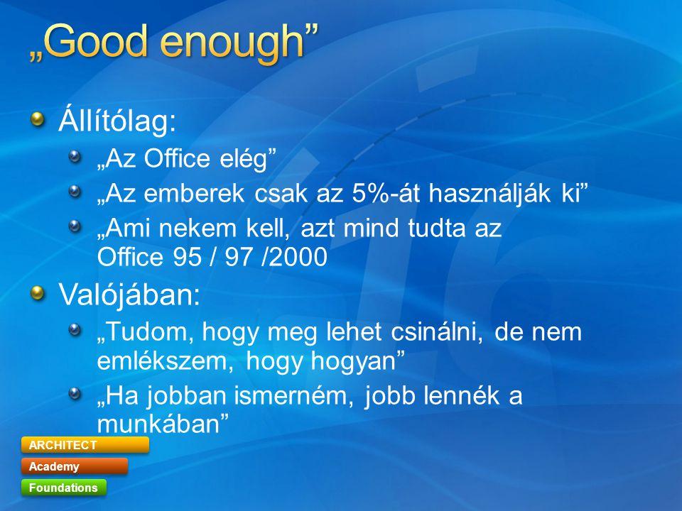 """ARCHITECT Academy Foundations Állítólag: """"Az Office elég """"Az emberek csak az 5%-át használják ki """"Ami nekem kell, azt mind tudta az Office 95 / 97 /2000 Valójában: """"Tudom, hogy meg lehet csinálni, de nem emlékszem, hogy hogyan """"Ha jobban ismerném, jobb lennék a munkában"""