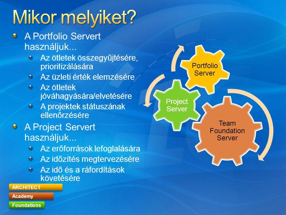 ARCHITECT Academy Foundations A Project Servert használjuk… A függőségek kezelésére A napi státusz kiértékelésére A munkaterhelés kezelésére A Team Foundation Servert használjuk… A projekttevékenységek kezelésére A projektstátusz kezelésére A projekt minőségének kezelésére Team Foundation Server Project Server Portfolio Server