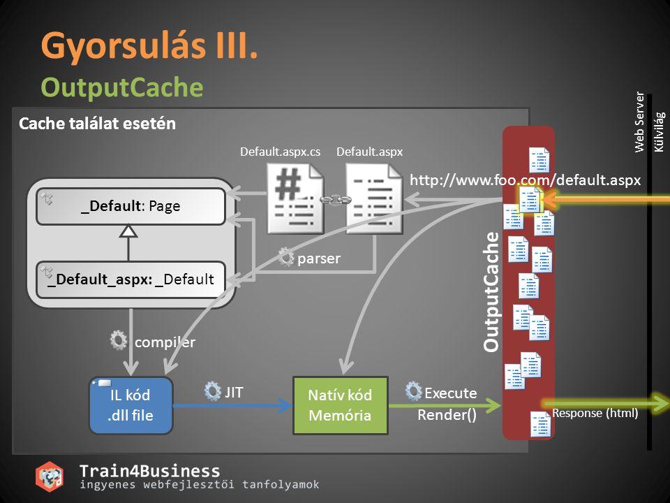 parser _Default: Page _Default_aspx: _Default compiler Default.aspxDefault.aspx.cs Gyorsulás III. OutputCache Execute IL kód.dll file Natív kód Memóri