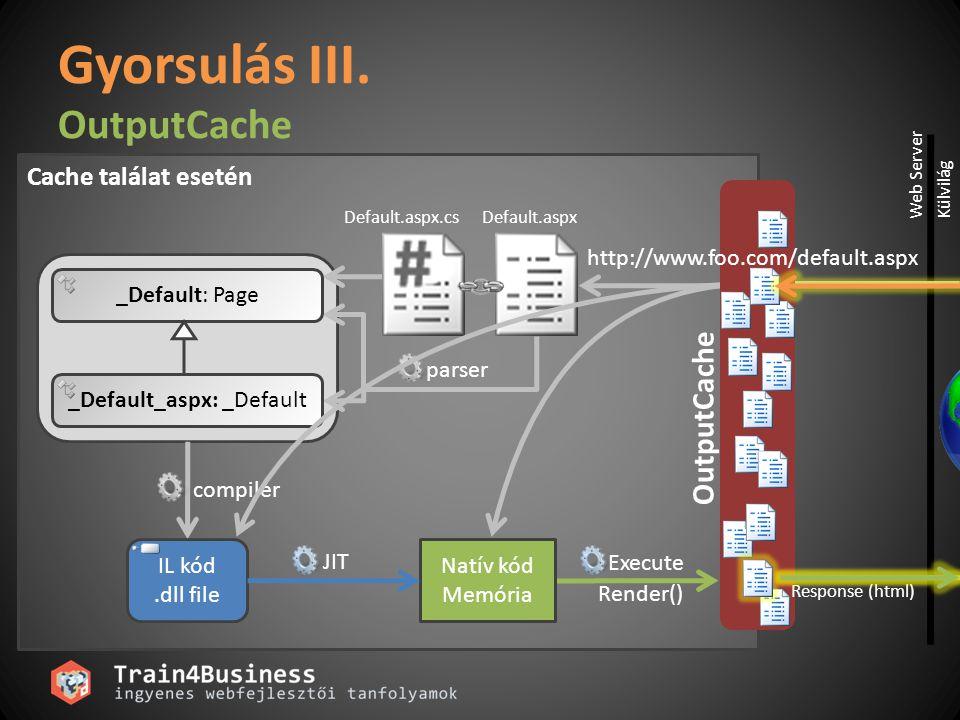 parser _Default: Page _Default_aspx: _Default compiler Default.aspxDefault.aspx.cs Execute IL kód.dll file Natív kód Memória JIT Render() Cache talála