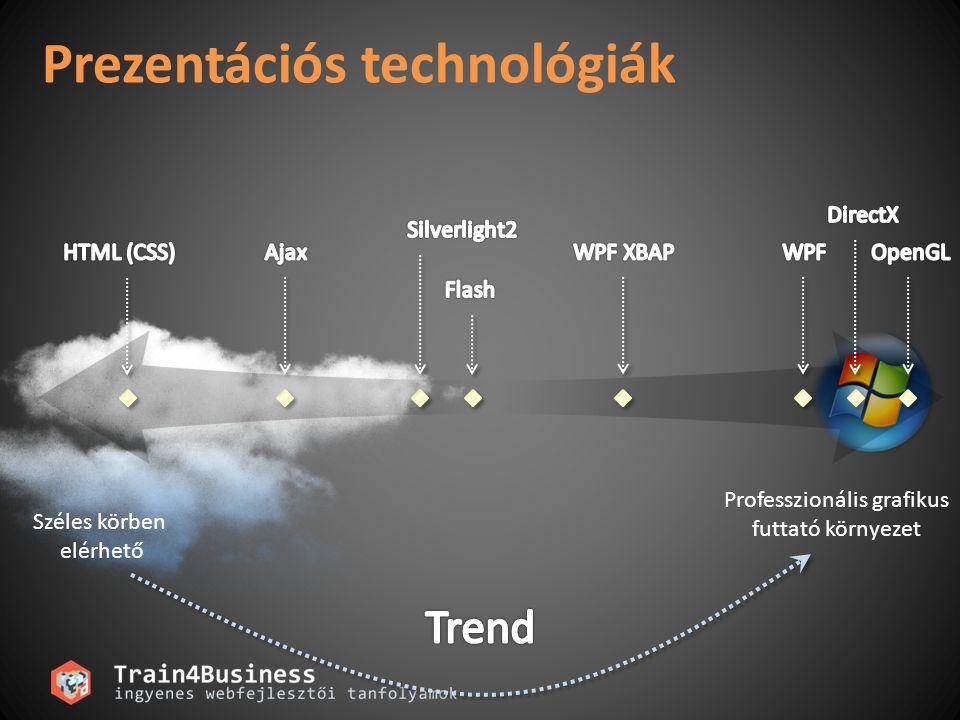 Prezentációs technológiák Széles körben elérhető Professzionális grafikus futtató környezet
