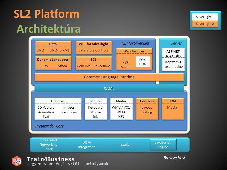 Silverlight 2 platform Applikáció jellemzők Statefull model Application class (életciklus) – Startup – Exit Security – Sandbox – Cross-domain – Isolated Storage – OpenFileDialog Full screen Splash screen.xap csomagolás
