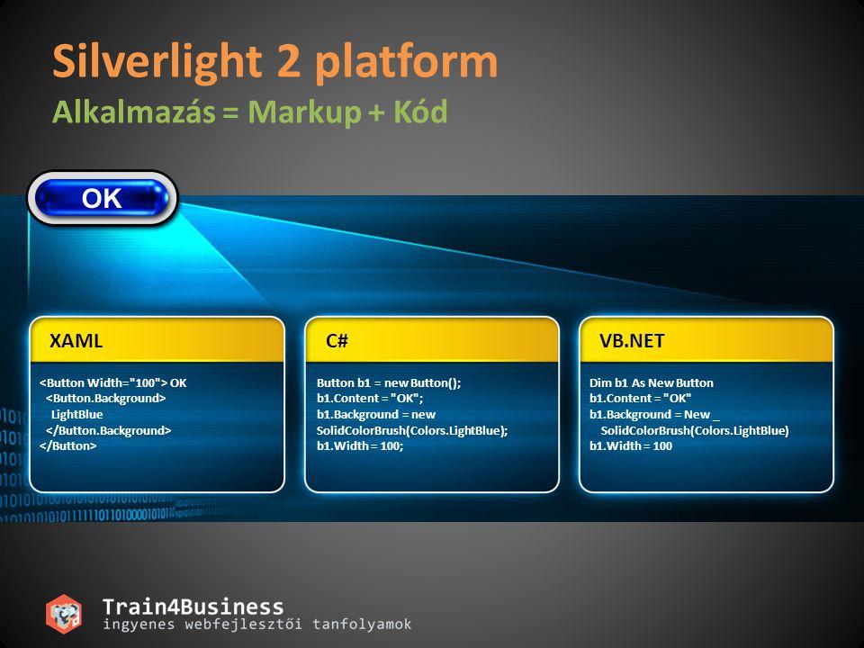 Alkalmazás fejlesztés Keret/layout kialakítása Adatelérés, kommunikáció Üzleti logika