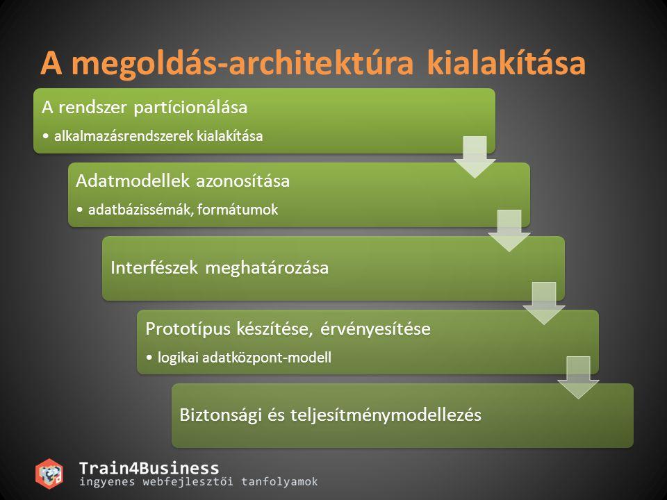 A megoldás-architektúra kialakítása A rendszer partícionálása alkalmazásrendszerek kialakítása Adatmodellek azonosítása adatbázissémák, formátumok Interfészek meghatározása Prototípus készítése, érvényesítése logikai adatközpont-modell Biztonsági és teljesítménymodellezés