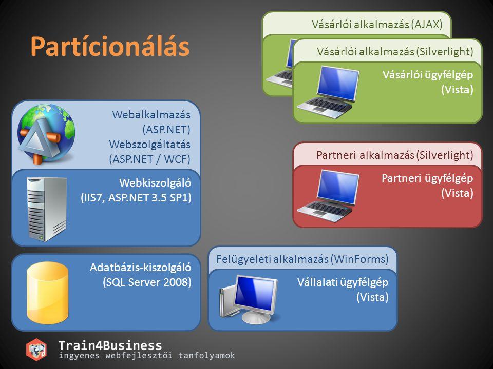 Partícionálás Webalkalmazás (ASP.NET) Webszolgáltatás (ASP.NET / WCF) Webkiszolgáló (IIS7, ASP.NET 3.5 SP1) Adatbázis-kiszolgáló (SQL Server 2008) Felügyeleti alkalmazás (WinForms) Vállalati ügyfélgép (Vista) Vásárlói alkalmazás (AJAX) Vásárlói ügyfélgép (tetszőleges OS) Vásárlói alkalmazás (Silverlight) Vásárlói ügyfélgép (Vista) Partneri alkalmazás (Silverlight) Partneri ügyfélgép (Vista)