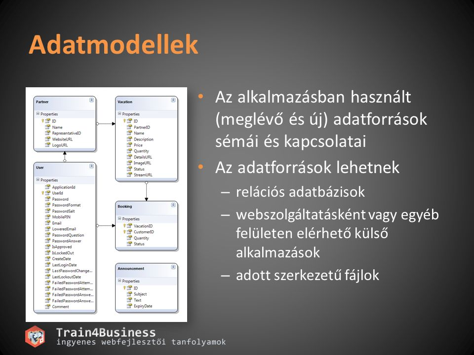 Adatmodellek Az alkalmazásban használt (meglévő és új) adatforrások sémái és kapcsolatai Az adatforrások lehetnek – relációs adatbázisok – webszolgáltatásként vagy egyéb felületen elérhető külső alkalmazások – adott szerkezetű fájlok