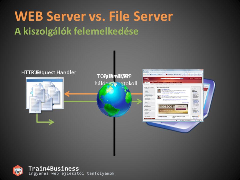 WEB Server vs. File Server A kiszolgálók felemelkedése Valamilyen hálózati protokoll CGI HTTP Request Handler TCP/IP + HTTP