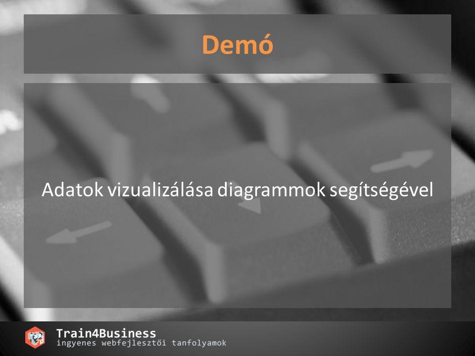 Demó Reportok exportálása és publikálása
