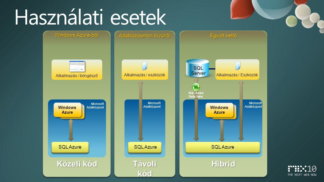 Windows Azure-ból Adatközponton kívülről Együtt kettő Alkalmazás / böngésző Windows Azure SQL Azure Közeli kód Alkalmazás / eszközök SQL Azure Microsoft Adatközpont Távoli kód Hibrid Microsoft Adatközpont SQL Azure SQL Server Microsoft Adatközpont Windows Azure SQL Azure Data Sync Alkalmazás / Eszközök