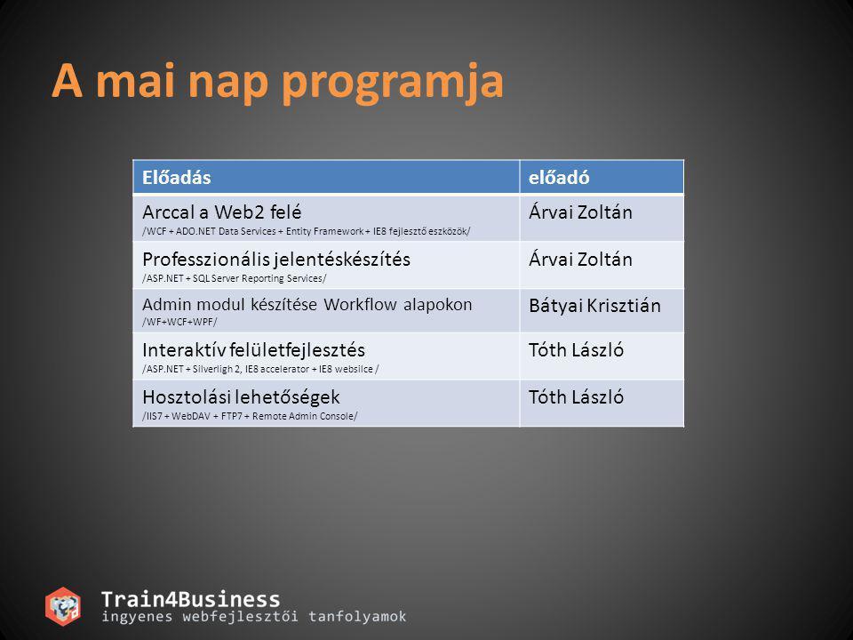 A mai nap programja Előadáselőadó Arccal a Web2 felé /WCF + ADO.NET Data Services + Entity Framework + IE8 fejlesztő eszközök/ Árvai Zoltán Professzio