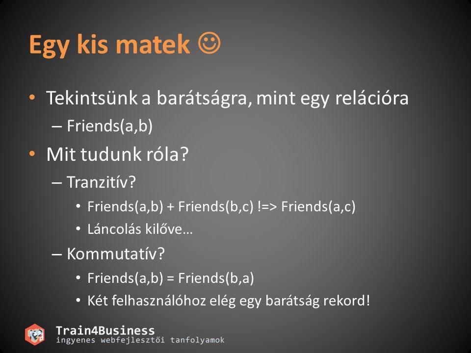 Egy kis matek Tekintsünk a barátságra, mint egy relációra – Friends(a,b) Mit tudunk róla.