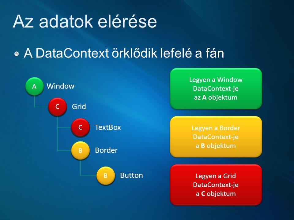 Az adatok elérése Window Grid TextBox Border Button Legyen a Window DataContext-je az A objektum A A A A A A A A A A B B B B Legyen a Border DataConte