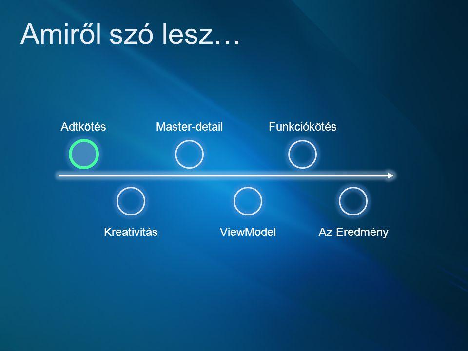 Model-View-Presenter View Presenter Model / Business Layer