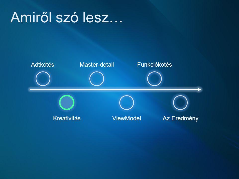 Funkcionalitás adatkötéssel
