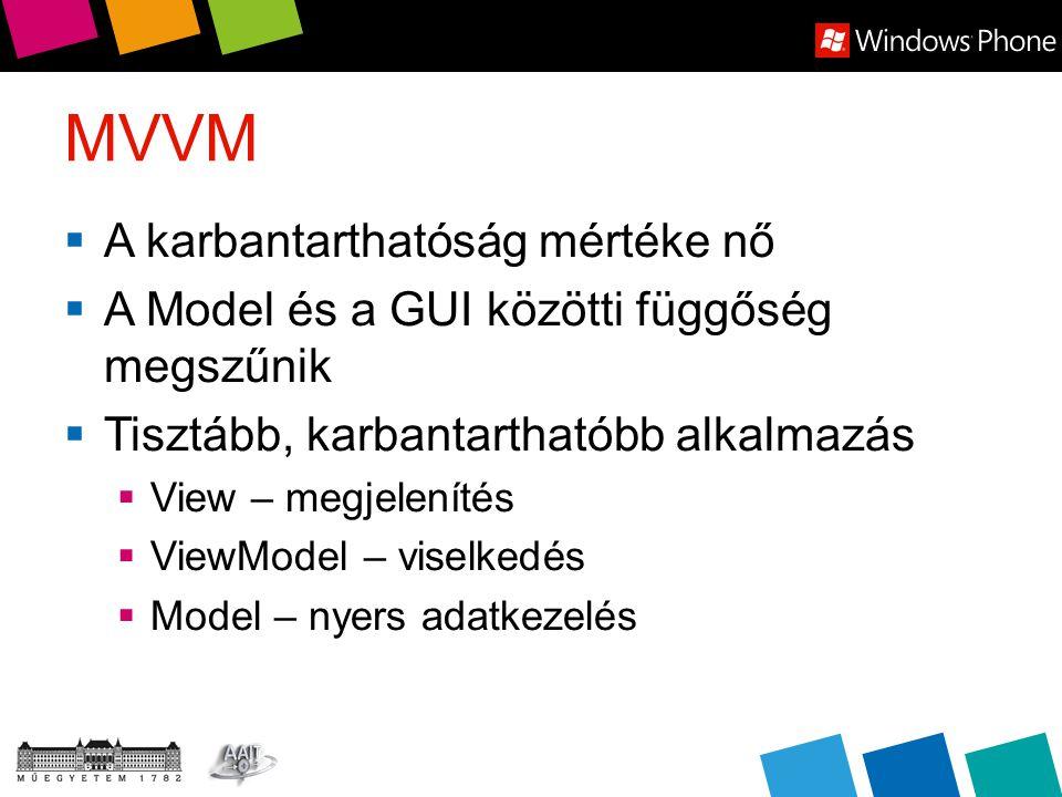 MVVM  A karbantarthatóság mértéke nő  A Model és a GUI közötti függőség megszűnik  Tisztább, karbantarthatóbb alkalmazás  View – megjelenítés  ViewModel – viselkedés  Model – nyers adatkezelés