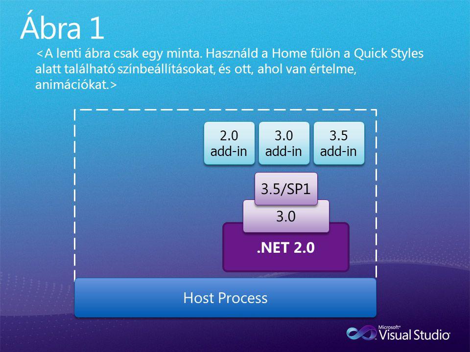 .NET 2.0 2.0 add-in 3.0 3.5/SP1 Host Process 3.0 add-in 3.5 add-in