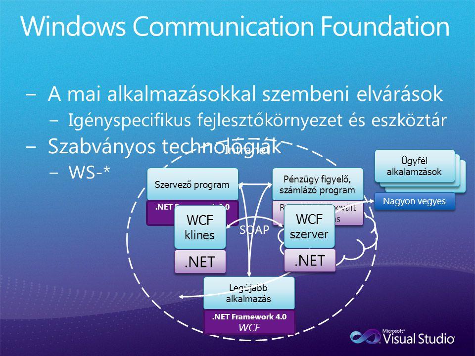 Szervező program Pénzügy figyelő, számlázó program Legújabb alkalmazás.NET Framework 2.0 WSE.NET Framework 4.0 WCF Régebbi, jól bevált alkalmazás Ügyf