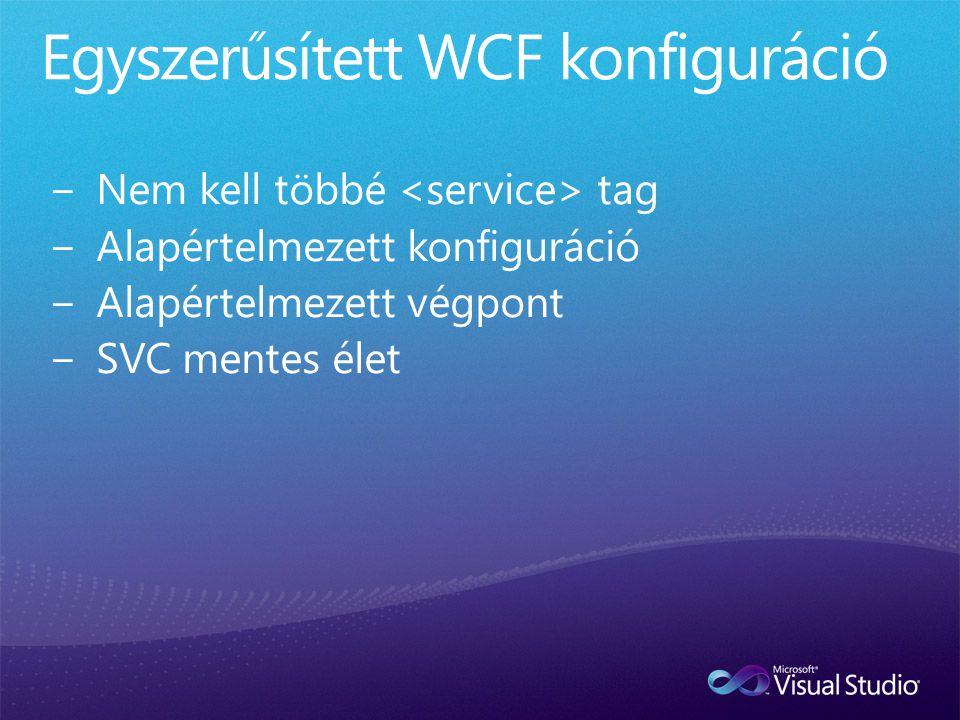Microsoft Confidential IIS 7/WAS IIS Manager.NET 4 WCF és WF Persistence SQL Persistence Provider Management API (PowerShell 2.0 cmdlets) WF & WCF Management Modules Futásidejű adatbázisok Persistence schema Monitoring schema Monitoring WF ETW Tracking WCF ETW Tracking Messaging Router Service Hosting Web Deploy Tool Visual Studio WF & WCF, Project Templates Windows 7, Windows Server 2008 & 2008 R2 Discovery Service Megbízhatóság, Skálázhatóság Elérhetőség, Telepítés, Felügyelet Alkalmazás figyelés Routing, Activation Instance Restart Behavior Instance Restart Behavior AutoStart Service Workflow Mgmt Event Collector