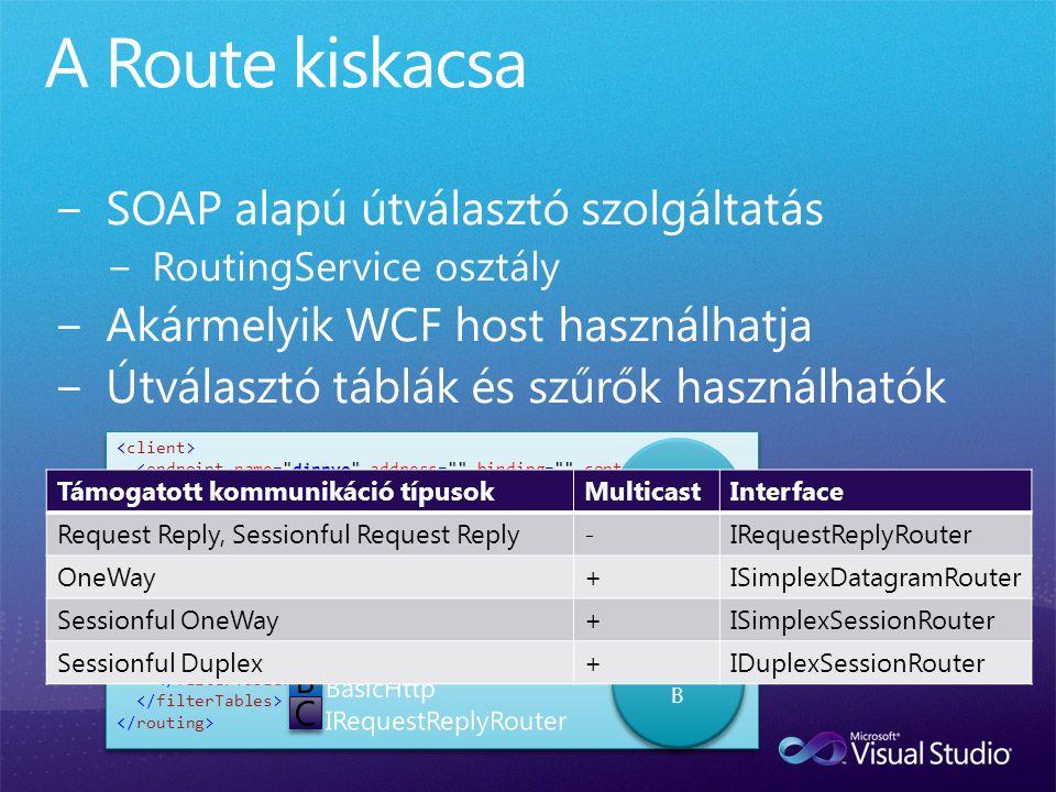 Kliens Szerver B Routing Service Routing Service Szerver A A A B B C C Támogatott kommunikáció típusokMulticastInterface Request Reply, Sessionful Req
