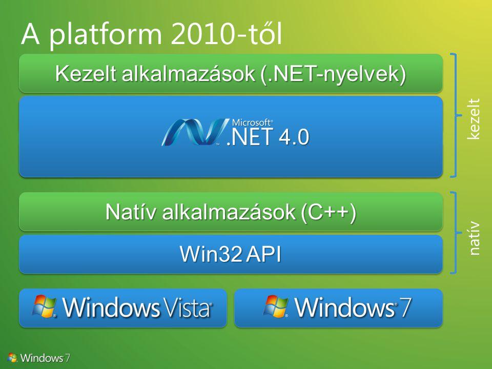 Vista Bridge / Windows API Code Pack 3.5 (SP1) 4.0 4.0 Win32 API Natív alkalmazások (C++) Kezelt alkalmazások (.NET-nyelvek)