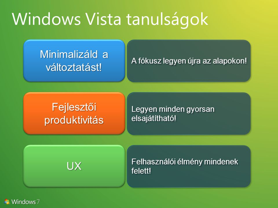 Few Changes: Most software that runs on Windows Vista will run on Windows 7 - exceptions will be low level code (AV, Firewall, Imaging, etc).