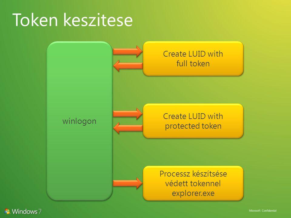 winlogon Create LUID with full token Create LUID with full token Create LUID with protected token Create LUID with protected token Processz készítsése
