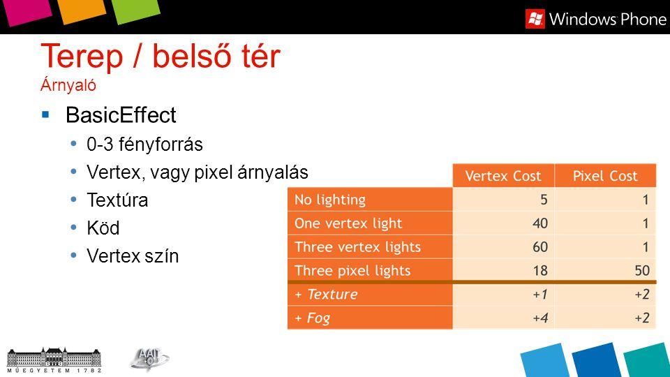 Terep / belső tér Árnyaló  BasicEffect 0-3 fényforrás Vertex, vagy pixel árnyalás Textúra Köd Vertex szín