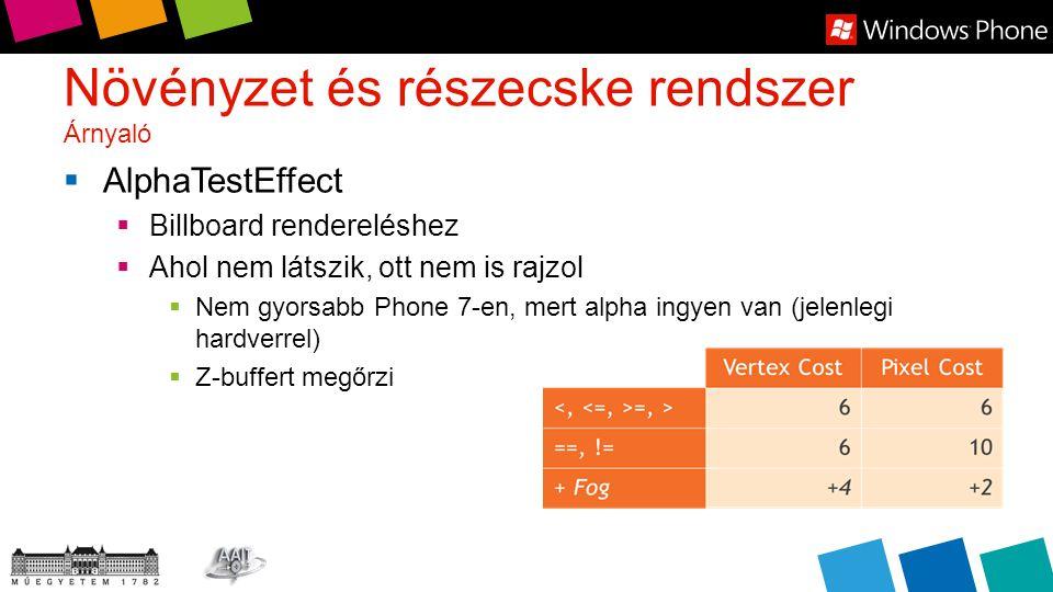 Növényzet és részecske rendszer Árnyaló  AlphaTestEffect  Billboard rendereléshez  Ahol nem látszik, ott nem is rajzol  Nem gyorsabb Phone 7-en, mert alpha ingyen van (jelenlegi hardverrel)  Z-buffert megőrzi