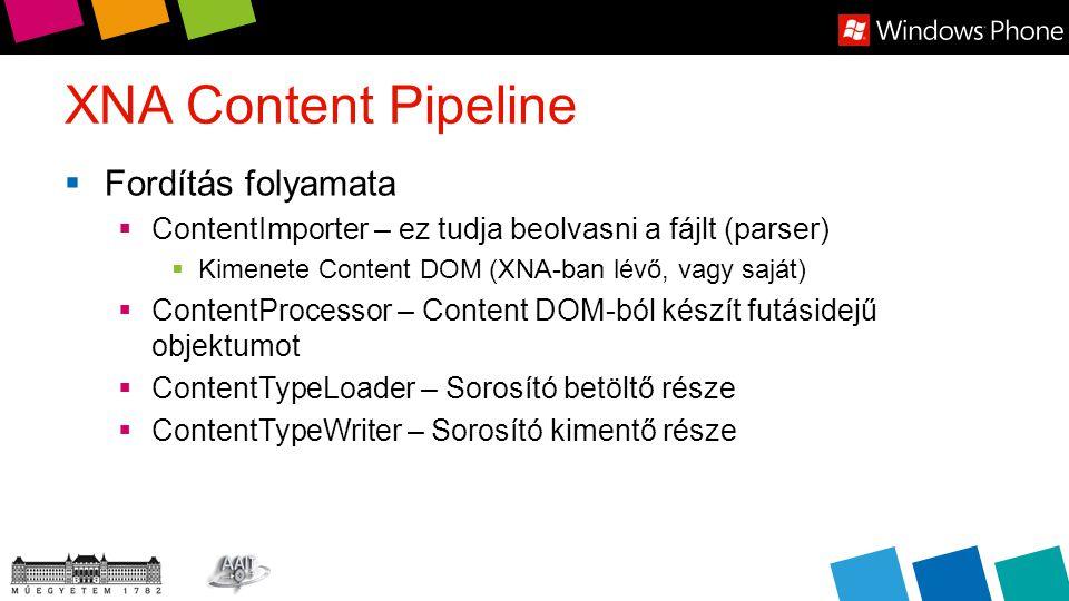 XNA Content Pipeline  Fordítás folyamata  ContentImporter – ez tudja beolvasni a fájlt (parser)  Kimenete Content DOM (XNA-ban lévő, vagy saját)  ContentProcessor – Content DOM-ból készít futásidejű objektumot  ContentTypeLoader – Sorosító betöltő része  ContentTypeWriter – Sorosító kimentő része