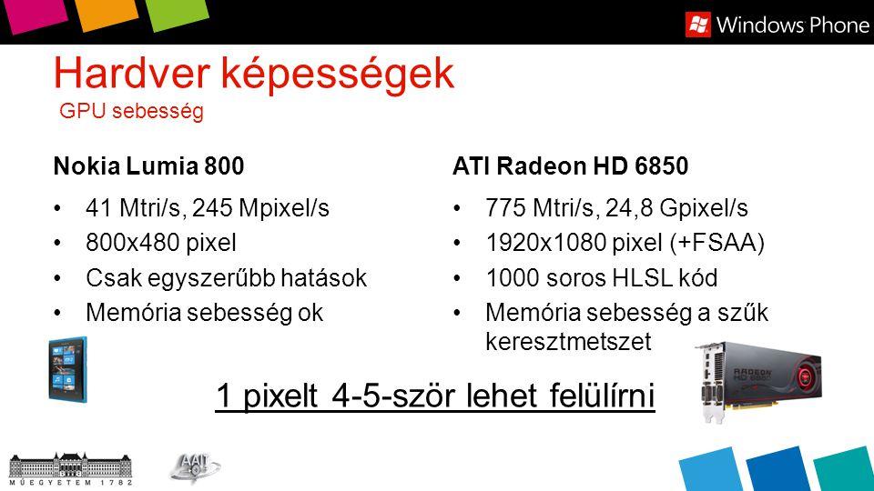 Hardver képességek GPU sebesség Nokia Lumia 800 41 Mtri/s, 245 Mpixel/s 800x480 pixel Csak egyszerűbb hatások Memória sebesség ok ATI Radeon HD 6850 775 Mtri/s, 24,8 Gpixel/s 1920x1080 pixel (+FSAA) 1000 soros HLSL kód Memória sebesség a szűk keresztmetszet 1 pixelt 4-5-ször lehet felülírni