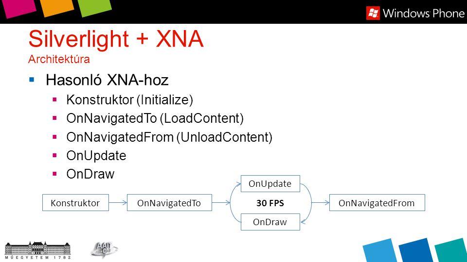 Silverlight + XNA Architektúra  Hasonló XNA-hoz  Konstruktor (Initialize)  OnNavigatedTo (LoadContent)  OnNavigatedFrom (UnloadContent)  OnUpdate  OnDraw KonstruktorOnNavigatedTo OnUpdate OnNavigatedFrom OnDraw 30 FPS