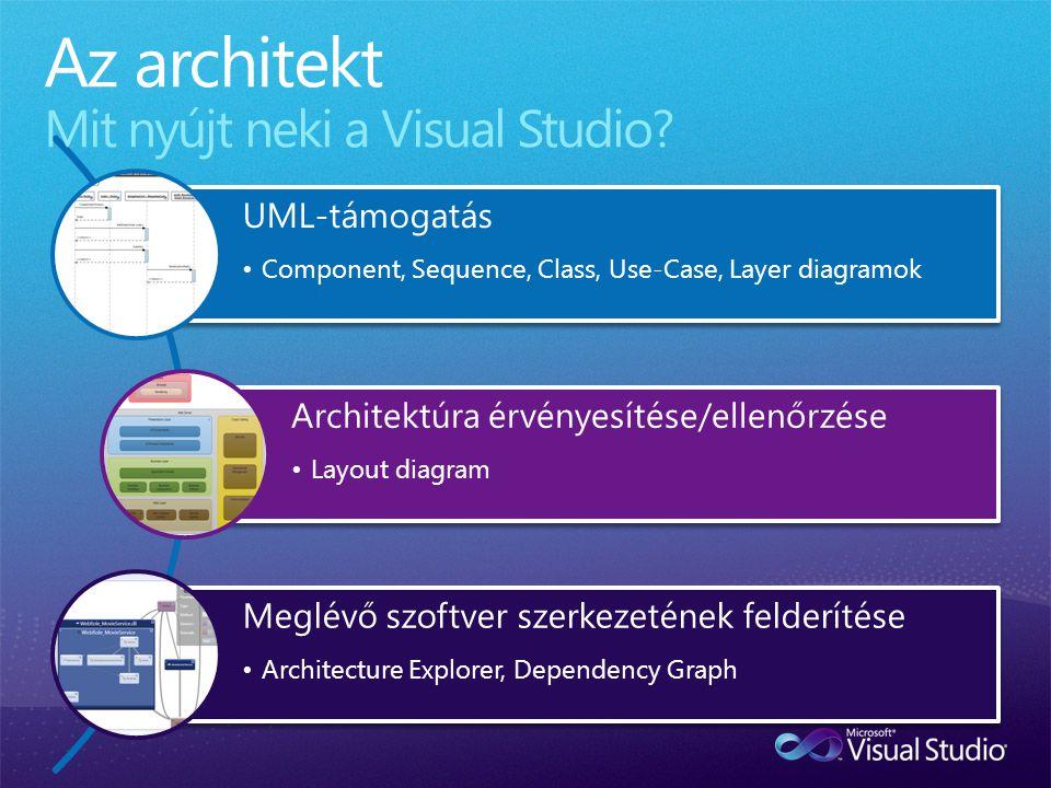 UML-támogatás Component, Sequence, Class, Use-Case, Layer diagramok Architektúra érvényesítése/ellenőrzése Layout diagram Meglévő szoftver szerkezetének felderítése Architecture Explorer, Dependency Graph