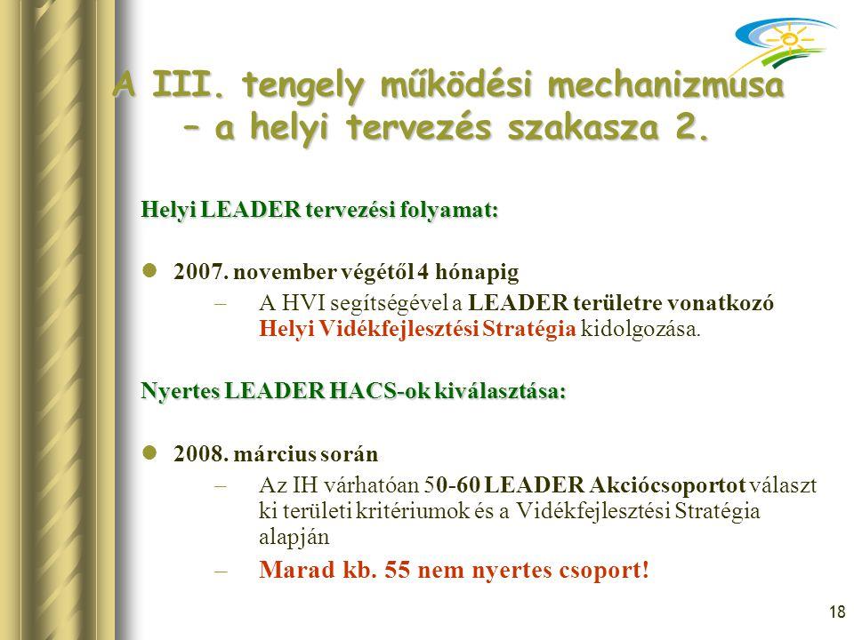 18 A III. tengely működési mechanizmusa – a helyi tervezés szakasza 2. Helyi LEADER tervezési folyamat: 2007. november végétől 4 hónapig –A HVI segíts