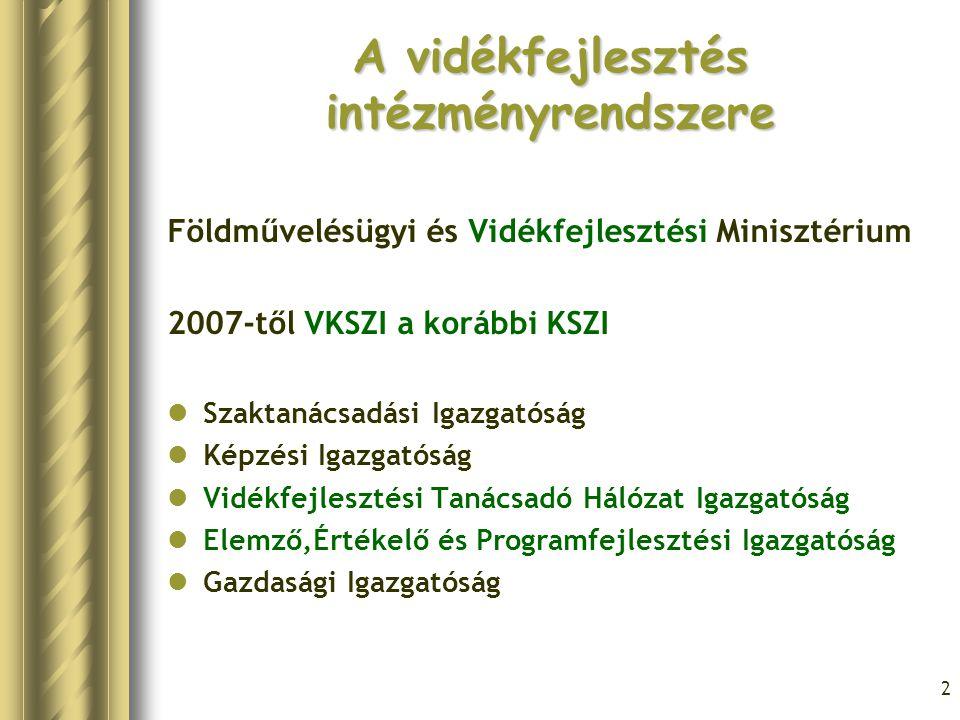 2 Földművelésügyi és Vidékfejlesztési Minisztérium 2007-től VKSZI a korábbi KSZI Szaktanácsadási Igazgatóság Képzési Igazgatóság Vidékfejlesztési Taná
